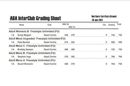 ABA Inter Club Grading Shoot June 2021 pdf